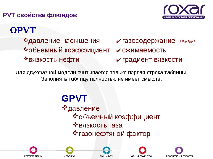 INTERPRETATION MODELING SIMULATION WELL & COMPLETION PRODUCTION & PROCESSPVT c войства флюидов OPVT давление насыщения