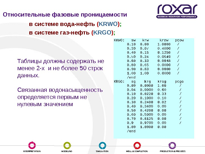 INTERPRETATION MODELING SIMULATION WELL & COMPLETION PRODUCTION & PROCESSОтносительные фазовые проницаемости в системе вода-нефть  (