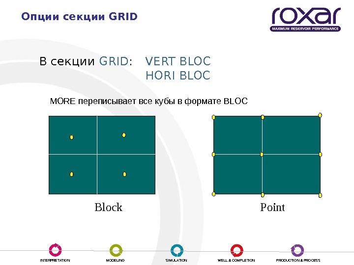 INTERPRETATION MODELING SIMULATION WELL & COMPLETION PRODUCTION & PROCESSОпции секции GRID В секции GRID :