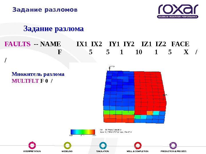 INTERPRETATION MODELING SIMULATION WELL & COMPLETION PRODUCTION & PROCESSЗадание разломов Задание разлома  Множитель разлома