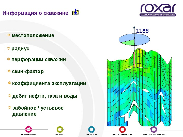 INTERPRETATION MODELING SIMULATION WELL & COMPLETION PRODUCTION & PROCESS 1188  местоположение  радиус  перфорации