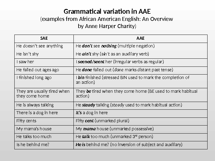 Grammatical variation in AAE (examples from African American English: An Overview  by Anne Harper Charity