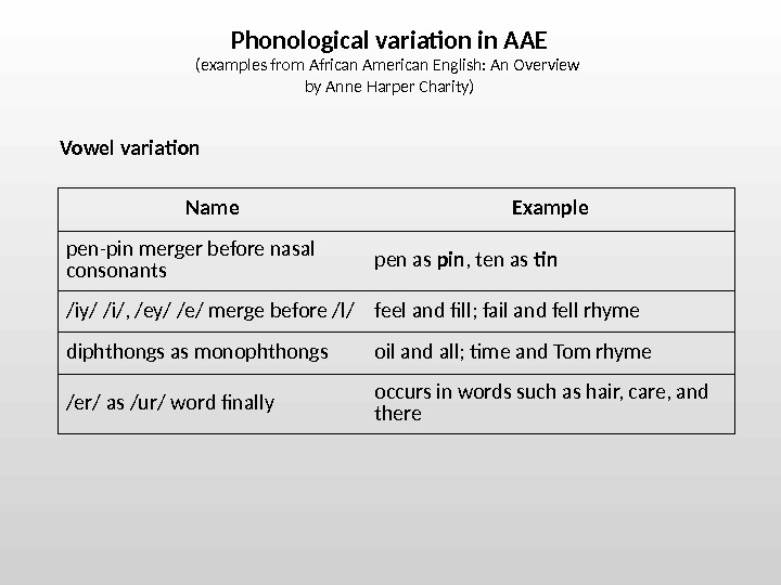 Phonological variation in AAE (examples from African American English: An Overview  by Anne Harper Charity