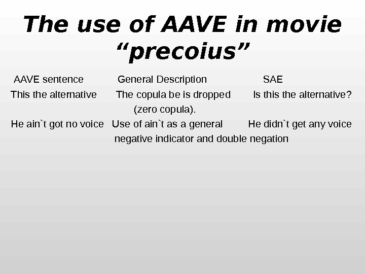 "The use of AAVE in movie ""precoius""  AAVE sentence  General Description"
