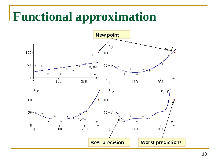Functional approximation 13 New point Worst prediction!Best precision