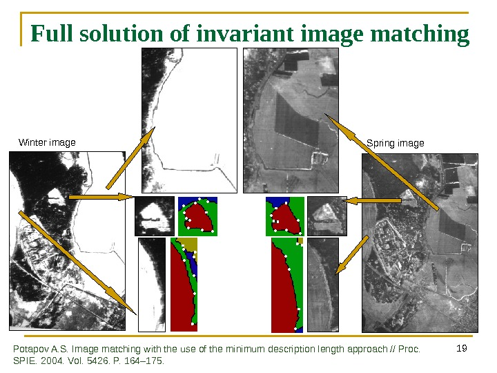 19 Full solution of invariant image matching Winter image Spring image Potapov A. S. Image matching