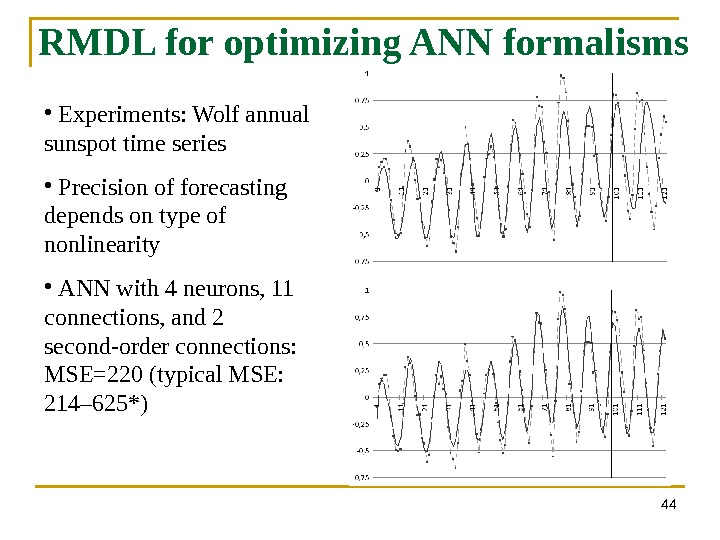 44 RMDL for optimizing ANN formalisms •  Experiments: Wolf annual sunspot time series •