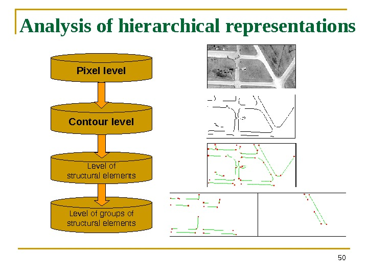 50 Analysis of hierarchical representations Pixel level Contour level Level of structural elements Level of groups