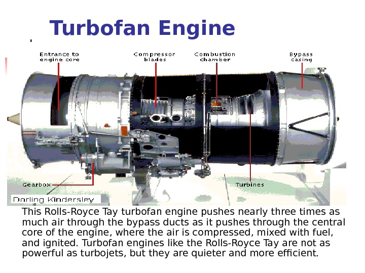 Turbofan Engine This Rolls-Royce Tay turbofan engine pushes nearly three times as much air