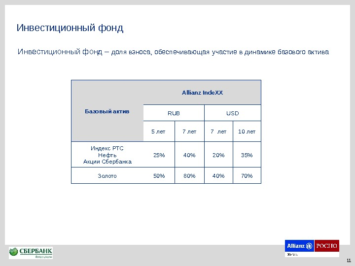 Инвестиционный фонд Базовый актив Allianz Inde. XX RUB USD 5 лет  7 лет 10 лет