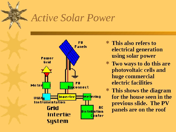 Active Solar Power This also refers to electrical generation using solar power Two ways