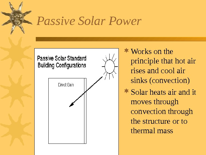 Passive Solar Power Works on the principle that hot air rises and cool air
