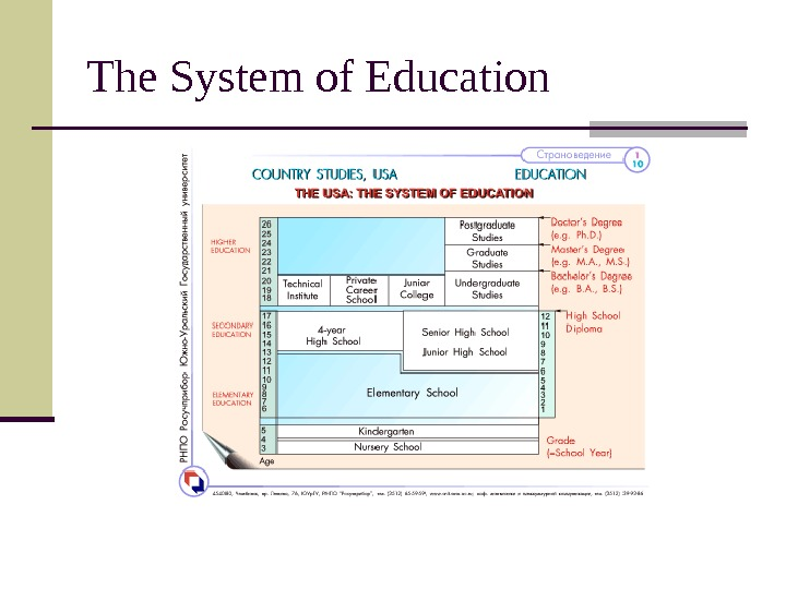 The System of Education