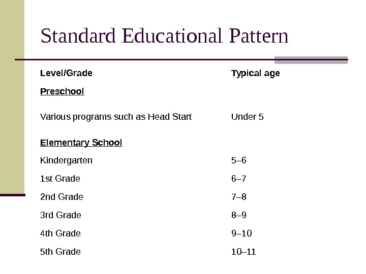 Standard Educational Pattern Level/Grade Typical age Preschool Various programs such as Head Start Under