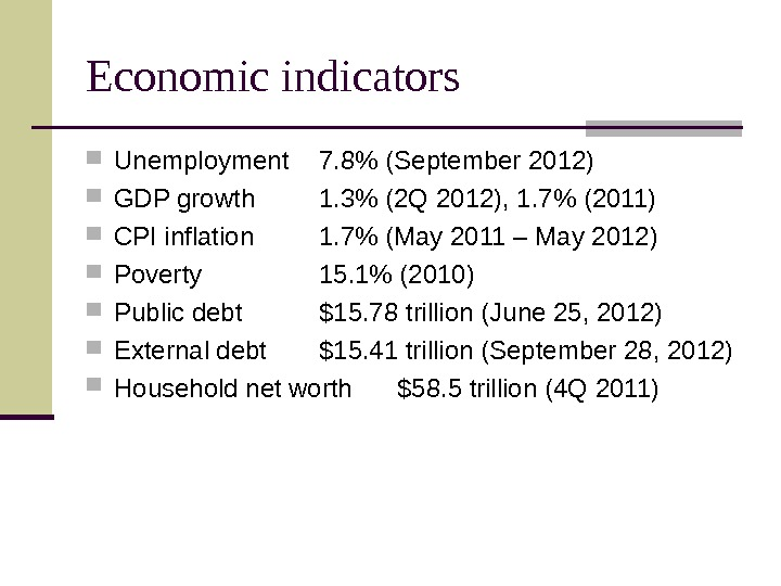Economic indicators Unemployment 7. 8 (September 2012) GDP growth 1. 3 (2 Q 2012),