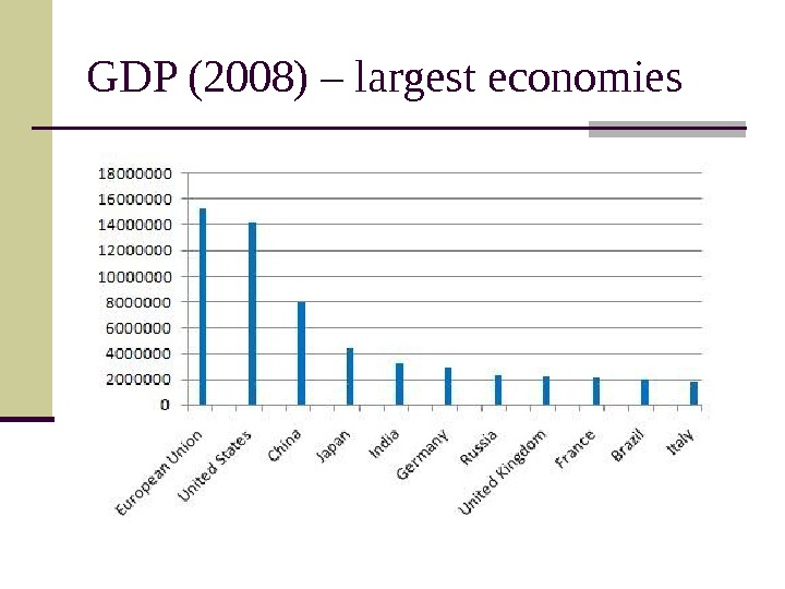 GDP (2008) – largest economies