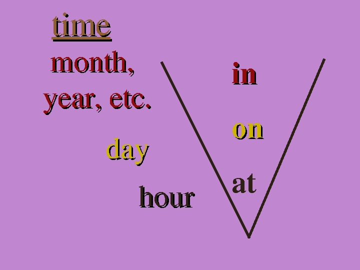 inin onon attime month, year, etc. dayday hour
