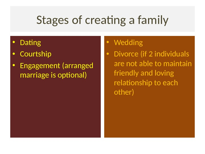 Stages of creating a family • Dating • Courtship • Engagement (arranged marriage is optional) •