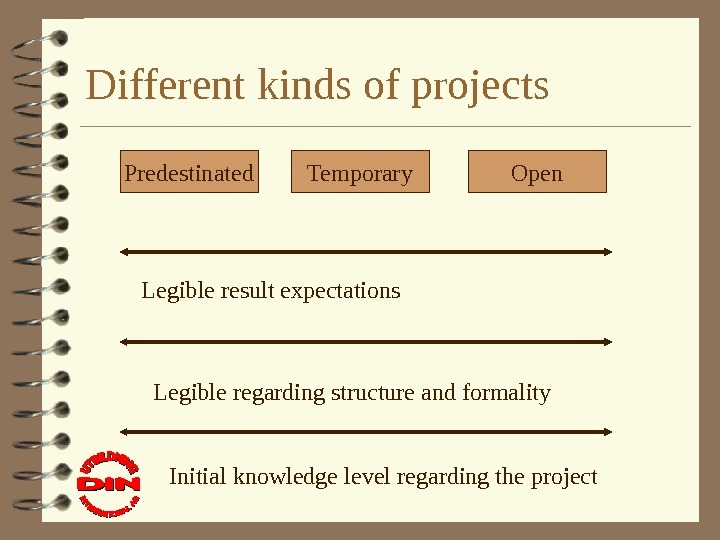 Different kinds of projects Predestinated Open. Temporary Legible result expectations Legible regarding structure and