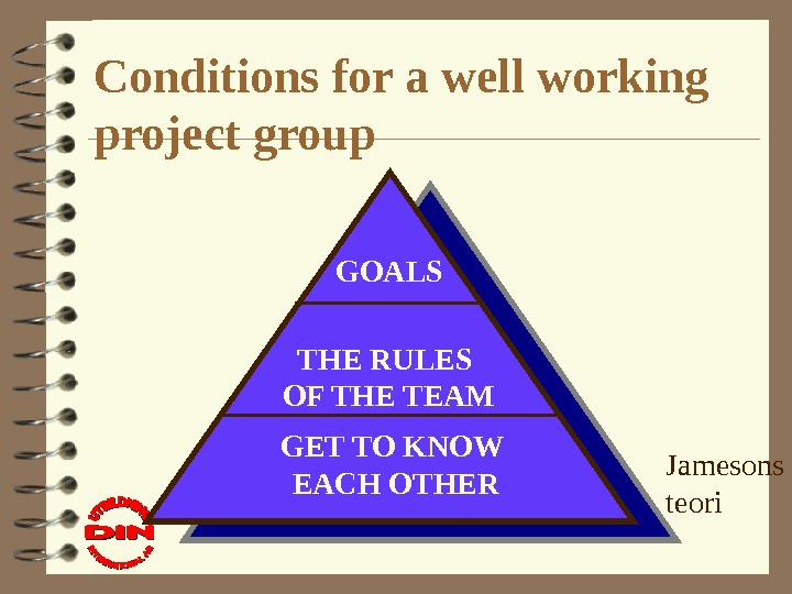Conditions for a well working project group GOALS THE RULES OF THE TEAM GET