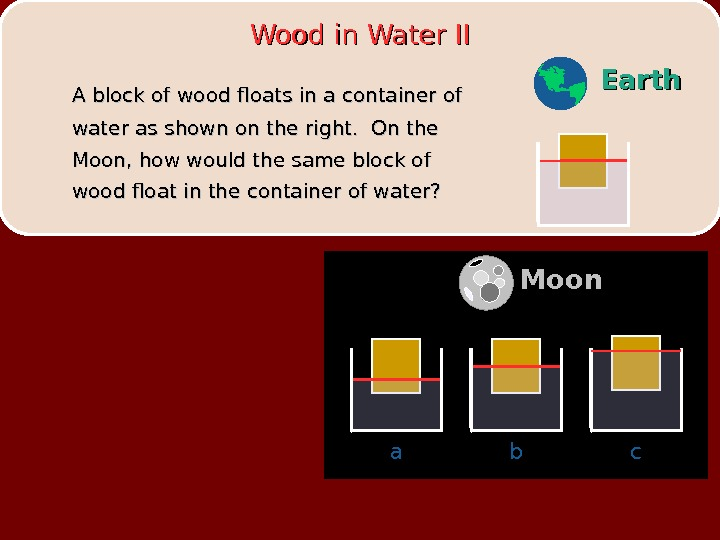 Wood in Water II A block of wood floats in a container of water as shown
