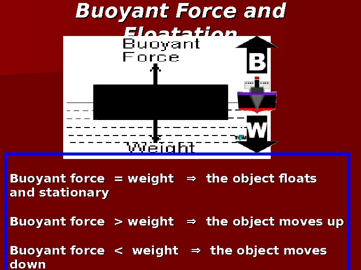 Buoyant Force and Floatation Buoyant force = weight  the object floats  and stationary Buoyant