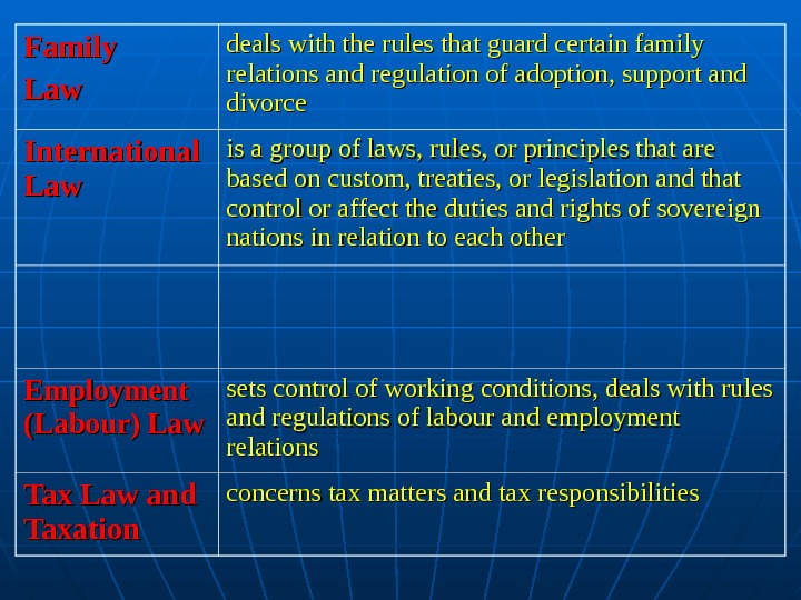 Family Law deals with the rules that guard certain family relations and regulation of adoption, support