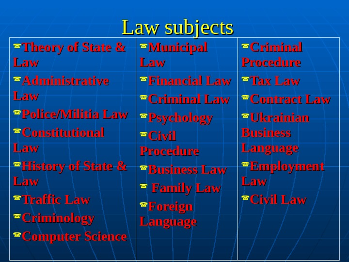 Law subjects Theory of State &&  Law Administrative Law Police/Militia Law Constitutional Law History of