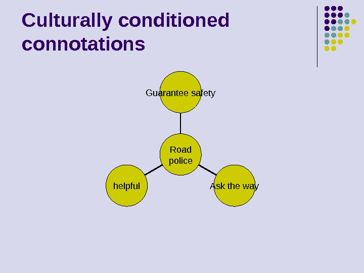 Culturally conditioned connotations helpful Ask the way. Guarantee safety Road police