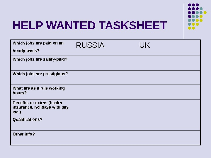 HELP WANTED TASKSHEET Which jobs are paid on an hourly basis? RUSSIA UK Which