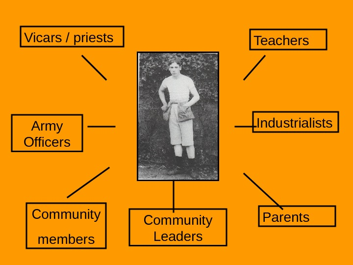 Teachers Industrialists Parents Community Leaders. Community members. Army Officers Vicars / priests