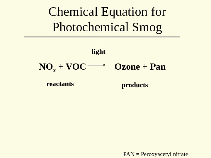 NO x + VOC  Ozone + Pan light reactants products. Chemical Equation for Photochemical Smog