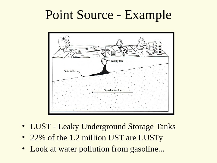 Point Source - Example • LUST - Leaky Underground Storage Tanks • 22 of the 1.