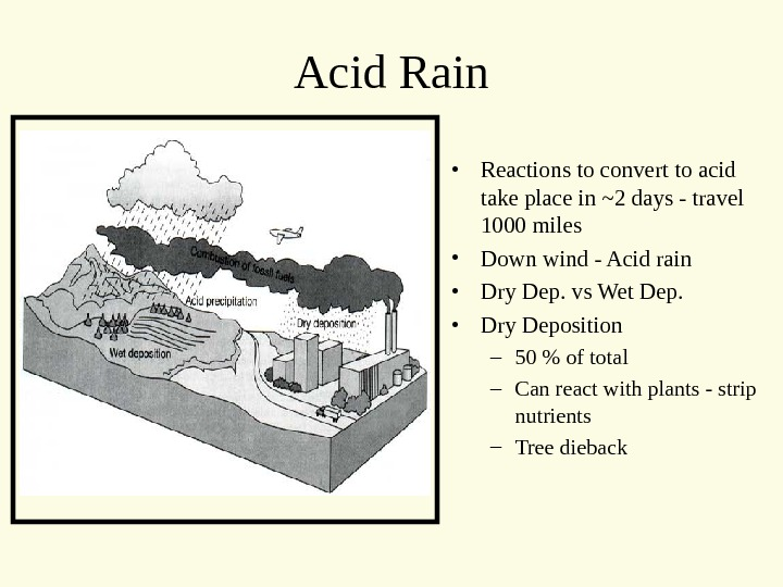 Acid Rain • Reactions to convert to acid take place in ~2 days - travel 1000