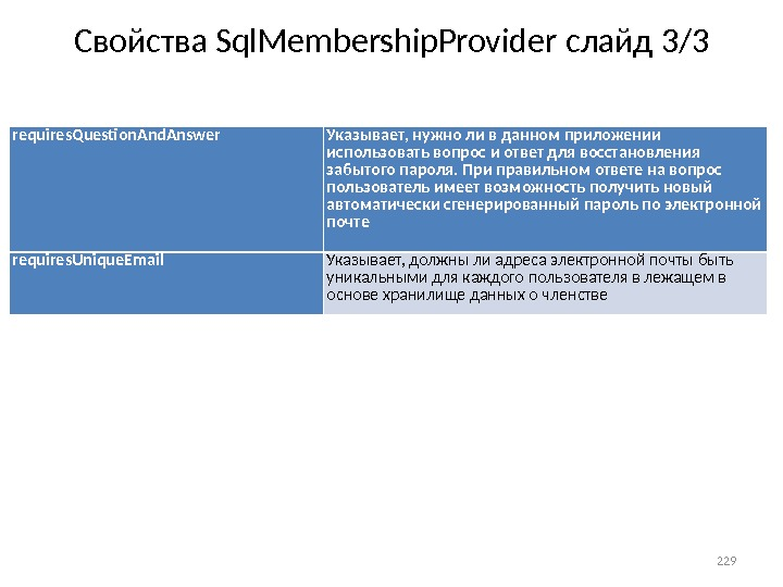 Свойства Sql. Membership. Provider слайд 3 / 3 229 requires. Question. And. Answer Указывает, нужно ли