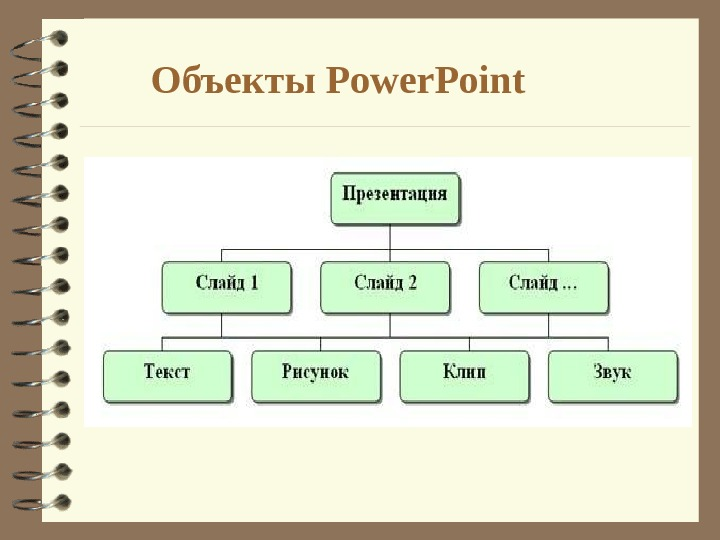 Объекты Power. Point