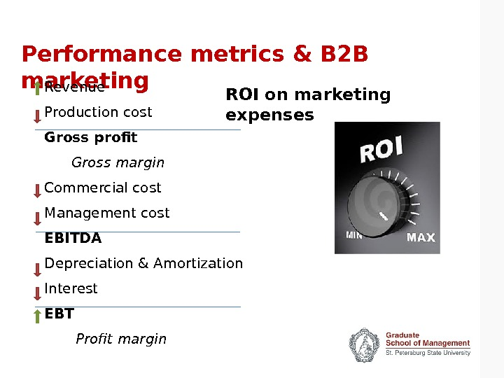 Performance metrics & B 2 B marketing Revenue Production cost Gross profit  Gross margin Commercial