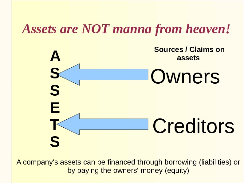 Assets are NOT manna from heaven! Sources / Claims on assets Owners Creditors A company's assets