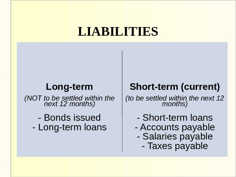 LIABILITIES Long-term (NOT to be settled within the next 12 months) - Bonds issued - Long-term