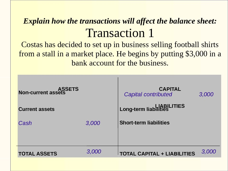 Explain how the transactions will affect the balance sheet: Transaction 1 Costas has decided to set