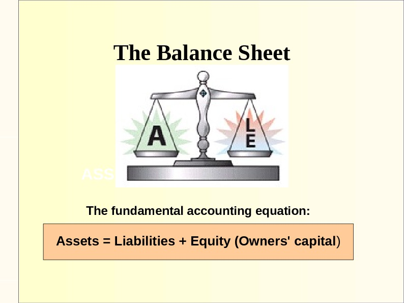 The Balance Sheet  ASSETS The fundamental accounting equation:  Assets = Liabilities + Equity (Owners'
