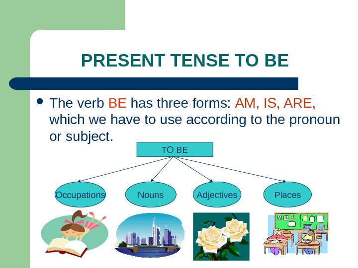 PRESENT TENSE TO BE The verb BE has three forms:  AM, IS, ARE ,