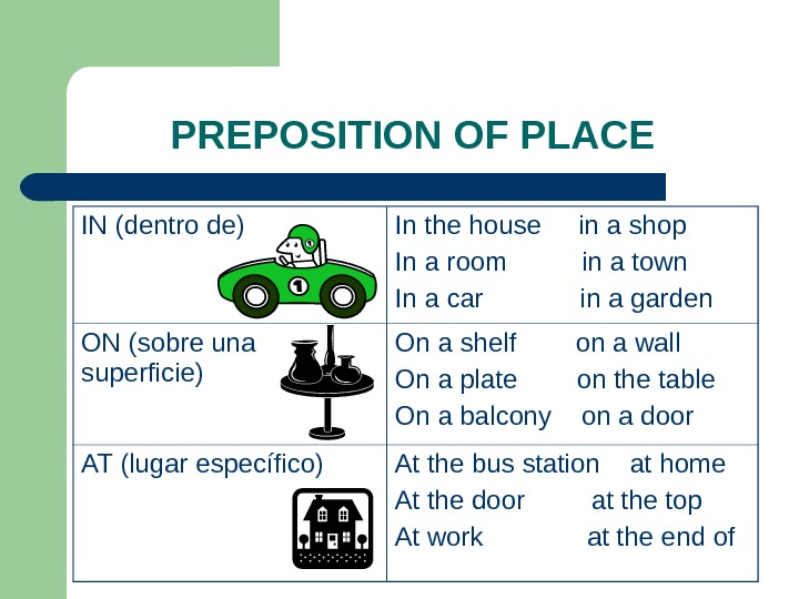 PREPOSITION OF PLACE IN (dentro de) In the house in a shop In a room