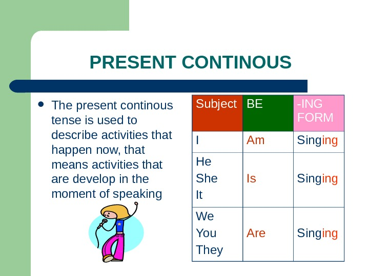 PRESENT CONTINOUS The present continous tense is used to describe activities that happen now, that means