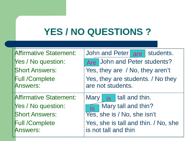 YES / NO QUESTIONS ? Affirmative Statement: Yes / No question: Short Answers: Full /Complete Answers: