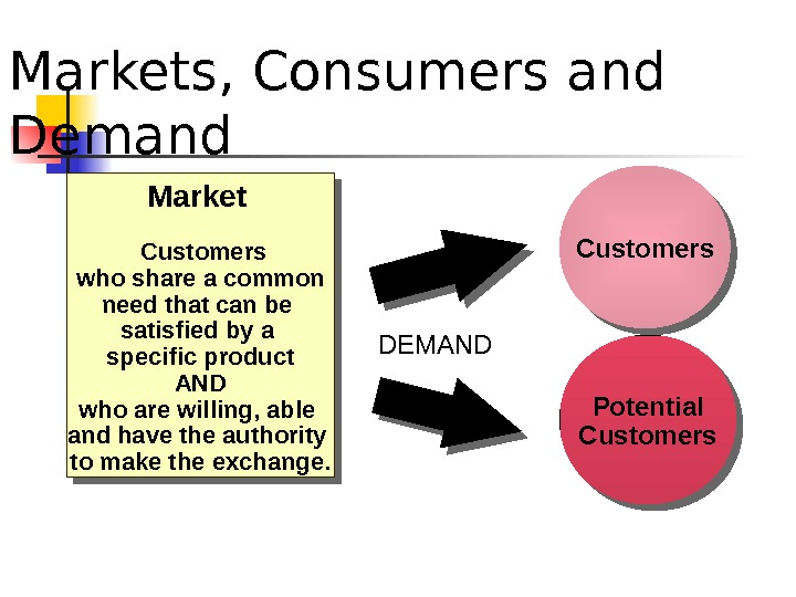 Markets, Consumers and Demand Market Customers who share a common need that can be satisfied by