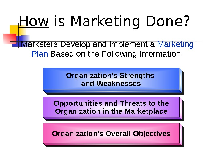 How is Marketing Done? Marketers Develop and Implement a Marketing Plan Based on the Following Information