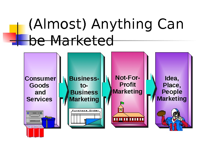 (Almost) Anything Can be Marketed. Consumer Goods and Services Business- to- Business Marketing Idea, Place, People