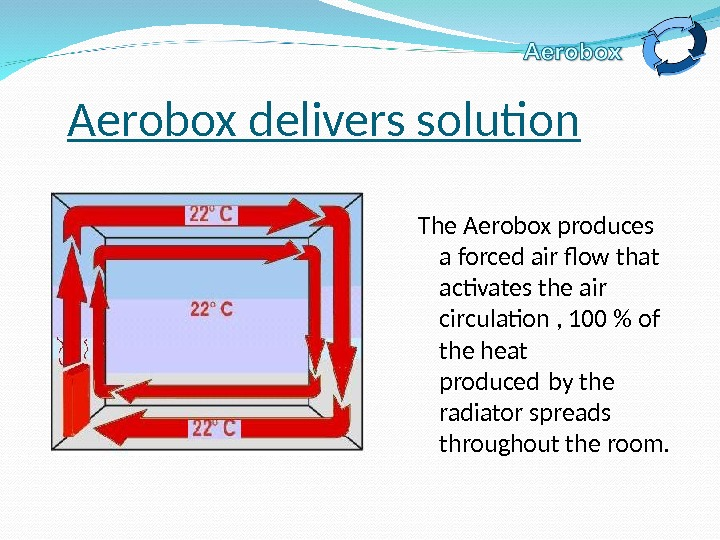 Aerobox delivers solution The Aerobox produces  a forced air flow that activates the air circulation