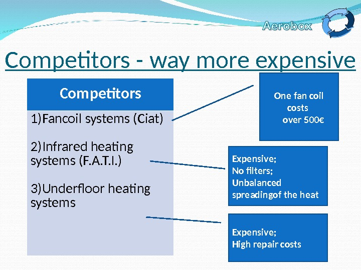 Competitors 1)Fancoil systems (Ciat) 2)Infrared heating systems (F. A. T. I. ) 3)Underfloor heating systems Competitors